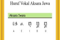 Akasara Jawa lengkap