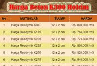 Harga Beton K300 Holcim
