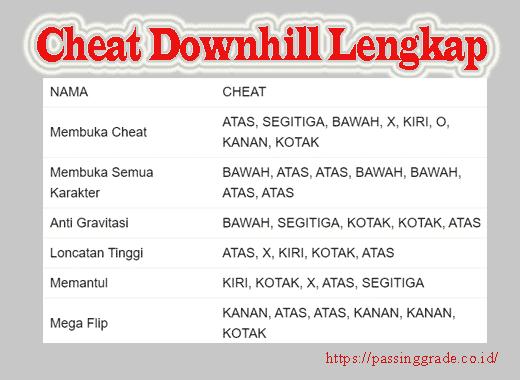 Cheat Downhill Lengkap